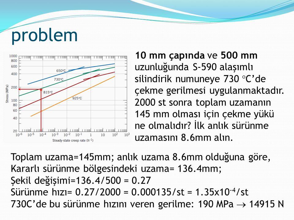 problem 10 mm çapında ve 500 mm uzunluğunda S-590 alaşımlı silindirik numuneye 730  C'de çekme gerilmesi uygulanmaktadır. 2000 st sonra toplam uzaman