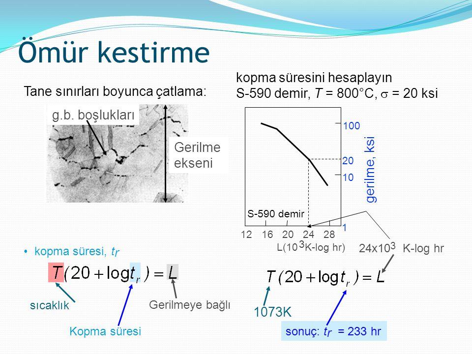 kopma süresini hesaplayın S-590 demir, T = 800°C,  = 20 ksi Tane sınırları boyunca çatlama: Kopma süresi Gerilmeye bağlı sıcaklık Gerilme ekseni g.b.