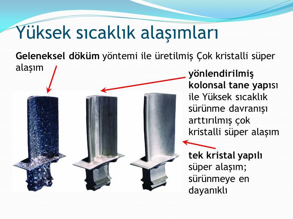 yönlendirilmiş kolonsal tane yapısı ile Yüksek sıcaklık sürünme davranışı arttırılmış çok kristalli süper alaşım tek kristal yapılı süper alaşım; sürü