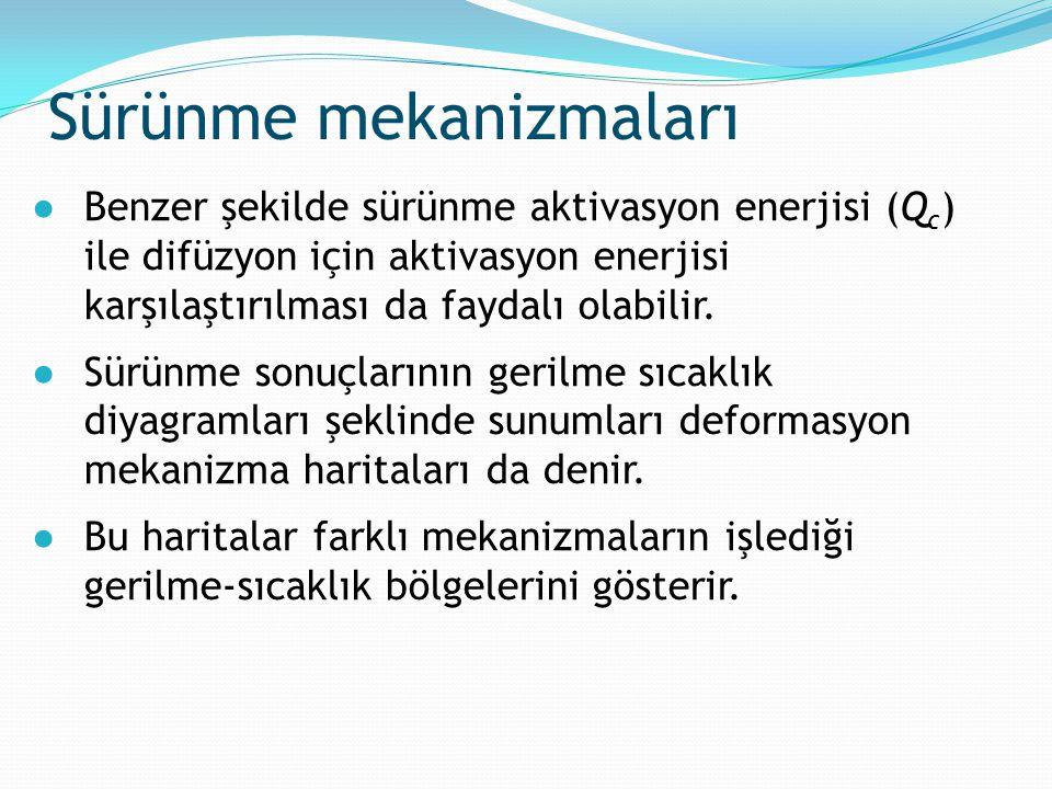 ●Benzer şekilde sürünme aktivasyon enerjisi (Q c ) ile difüzyon için aktivasyon enerjisi karşılaştırılması da faydalı olabilir. ●Sürünme sonuçlarının