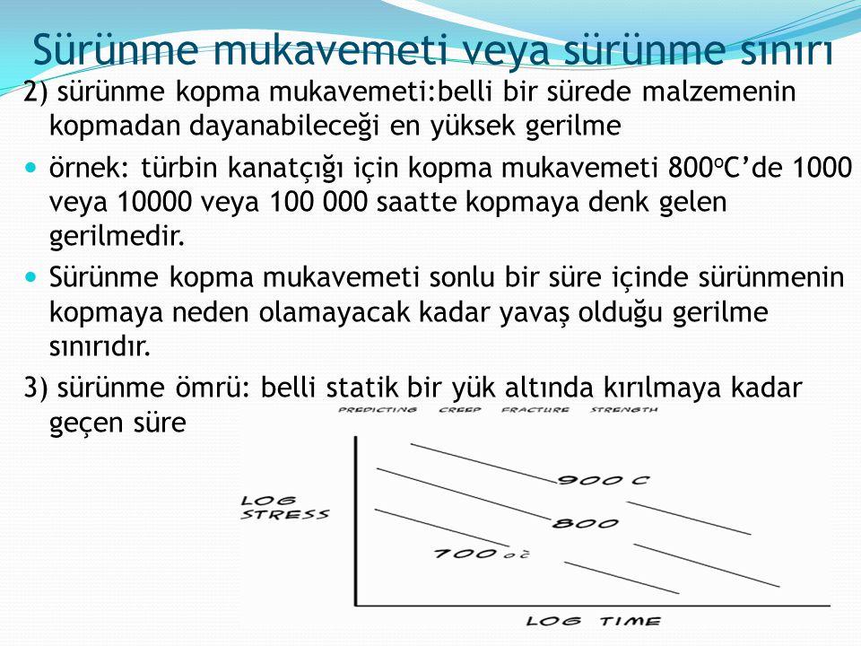 2) sürünme kopma mukavemeti:belli bir sürede malzemenin kopmadan dayanabileceği en yüksek gerilme örnek: türbin kanatçığı için kopma mukavemeti 800 o