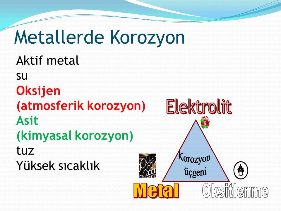 Metallerde Korozyon Aktif metal su Oksijen (atmosferik korozyon) Asit (kimyasal korozyon) tuz Yüksek sıcaklık