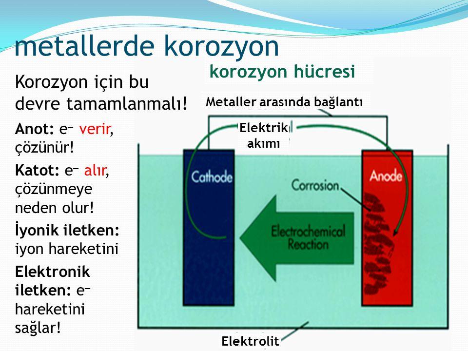 Korozyon için bu devre tamamlanmalı! korozyon hücresi Metaller arasında bağlantı Elektrik akımı Elektrolit Anot: e — verir, çözünür! Katot: e — alır,