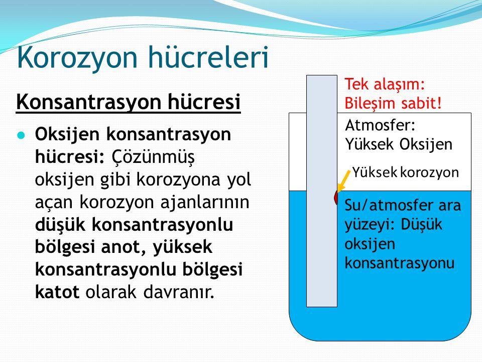 Konsantrasyon hücresi ● Oksijen konsantrasyon hücresi: Çözünmüş oksijen gibi korozyona yol açan korozyon ajanlarının düşük konsantrasyonlu bölgesi ano