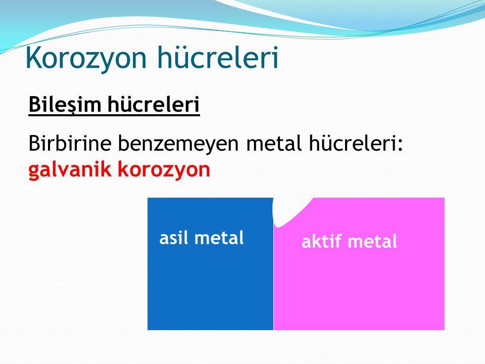 Bileşim hücreleri Birbirine benzemeyen metal hücreleri: galvanik korozyon Korozyon hücreleri asil metal aktif metal