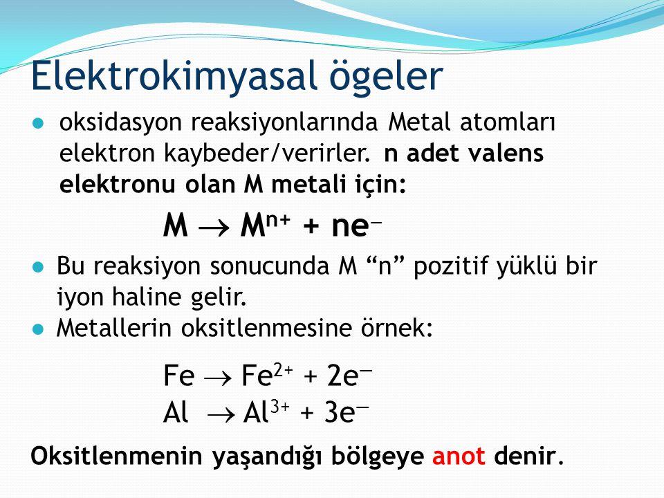 Elektrokimyasal ögeler ●oksidasyon reaksiyonlarında Metal atomları elektron kaybeder/verirler. n adet valens elektronu olan M metali için: M  M n+ +