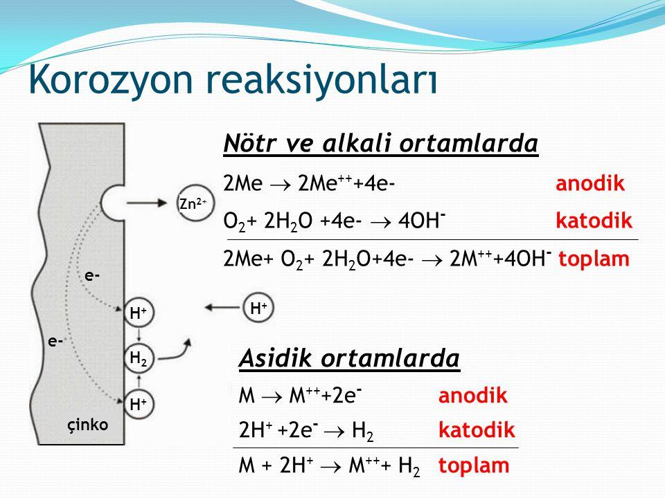 Korozyon reaksiyonları Nötr ve alkali ortamlarda 2Me  2Me ++ +4e- anodik O 2 + 2H 2 O +4e-  4OH - katodik 2Me+ O 2 + 2H 2 O+4e-  2M ++ +4OH - topla