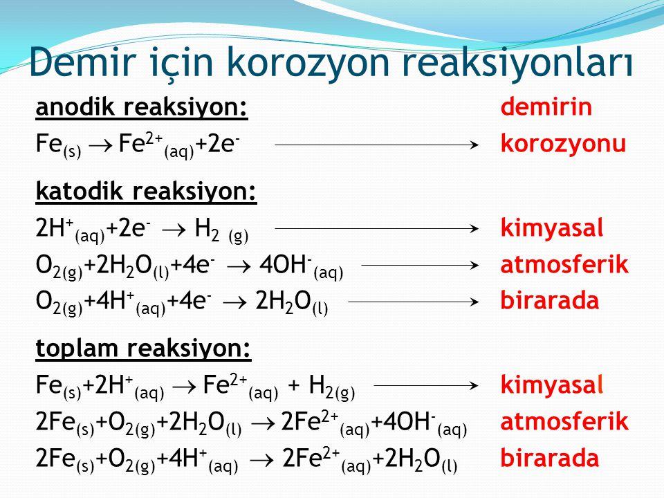 anodik reaksiyon: demirin Fe (s)  Fe 2+ (aq) +2e - korozyonu katodik reaksiyon: 2H + (aq) +2e -  H 2 (g) kimyasal O 2(g) +2H 2 O (l) +4e -  4OH - (