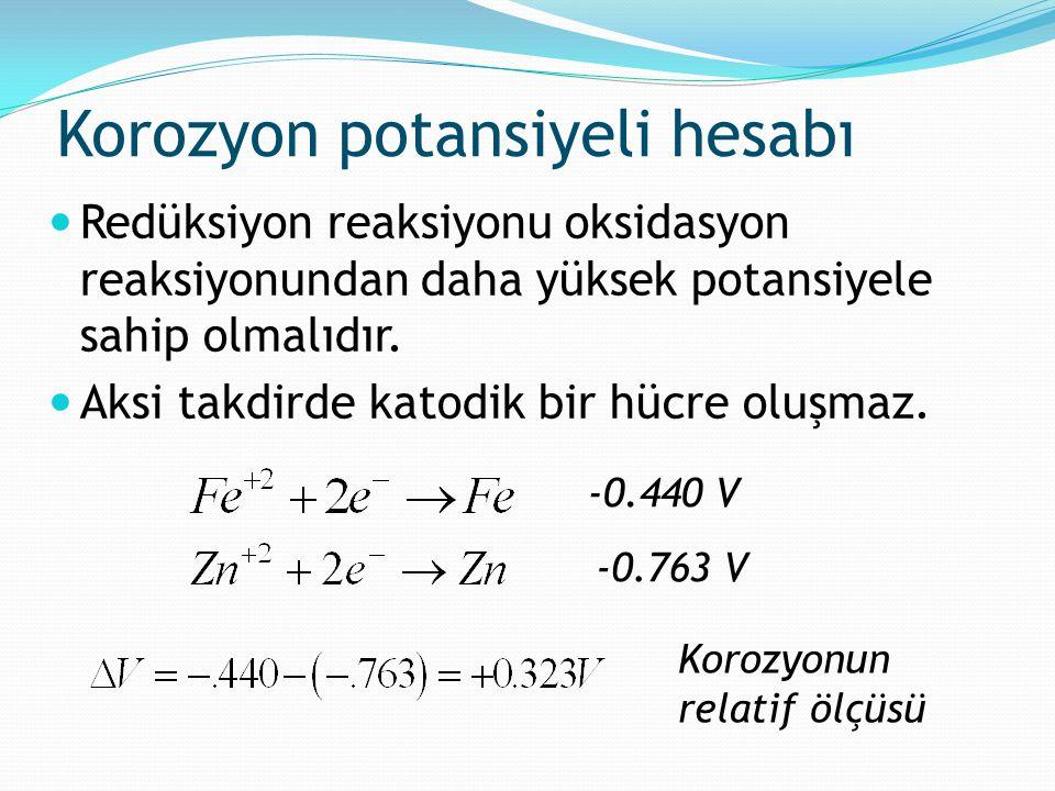 Redüksiyon reaksiyonu oksidasyon reaksiyonundan daha yüksek potansiyele sahip olmalıdır. Aksi takdirde katodik bir hücre oluşmaz. -0.440 V -0.763 V Ko