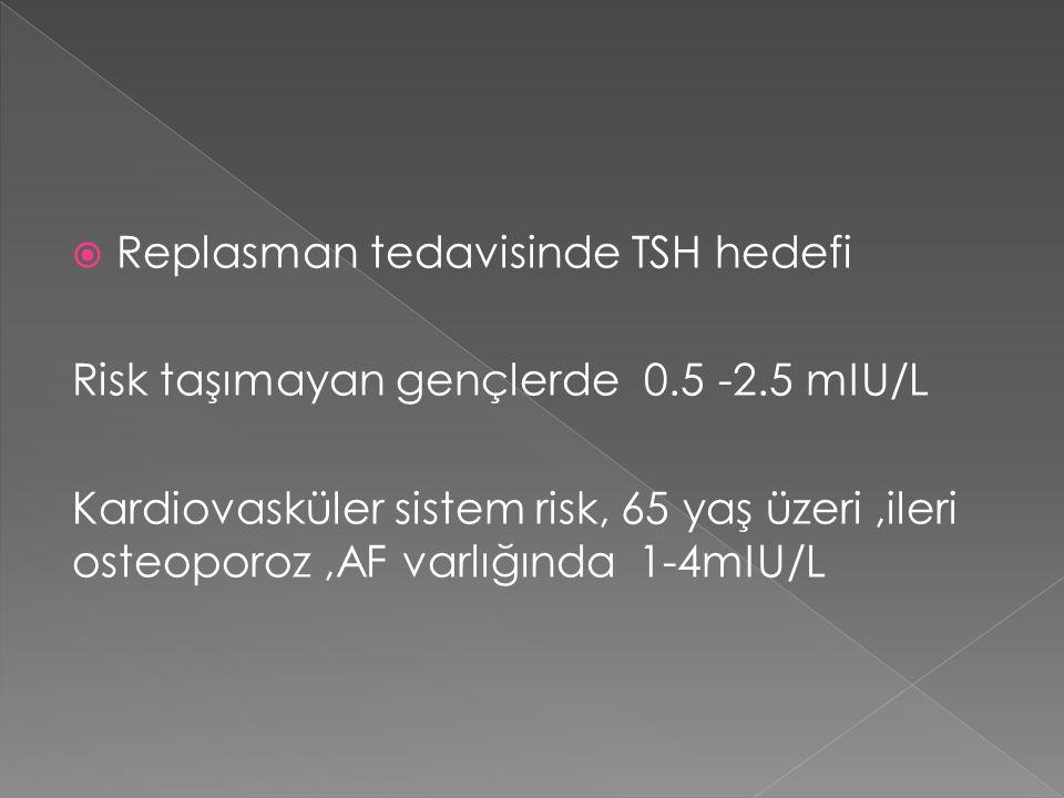  Replasman tedavisinde TSH hedefi Risk taşımayan gençlerde 0.5 -2.5 mIU/L Kardiovasküler sistem risk, 65 yaş üzeri,ileri osteoporoz,AF varlığında 1-4mIU/L
