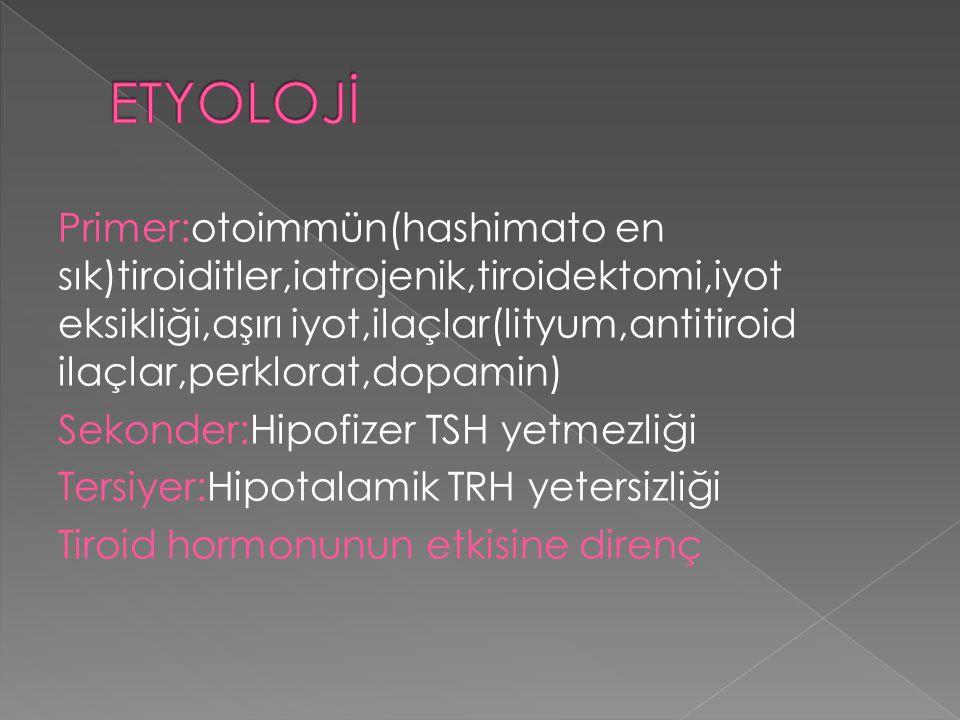 Primer:otoimmün(hashimato en sık)tiroiditler,iatrojenik,tiroidektomi,iyot eksikliği,aşırı iyot,ilaçlar(lityum,antitiroid ilaçlar,perklorat,dopamin) Se