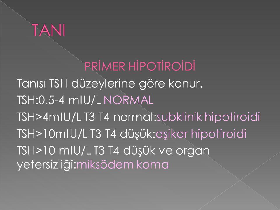 PRİMER HİPOTİROİDİ Tanısı TSH düzeylerine göre konur. TSH:0.5-4 mIU/L NORMAL TSH>4mIU/L T3 T4 normal:subklinik hipotiroidi TSH>10mIU/L T3 T4 düşük:aşi