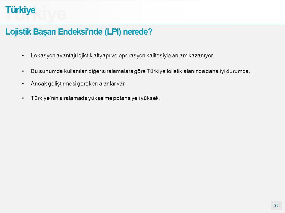 36 Türkiye Lojistik Başarı Endeksi'nde (LPI) nerede? Lokasyon avantajı lojistik altyapı ve operasyon kalitesiyle anlam kazanıyor. Bu sunumda kullanıla