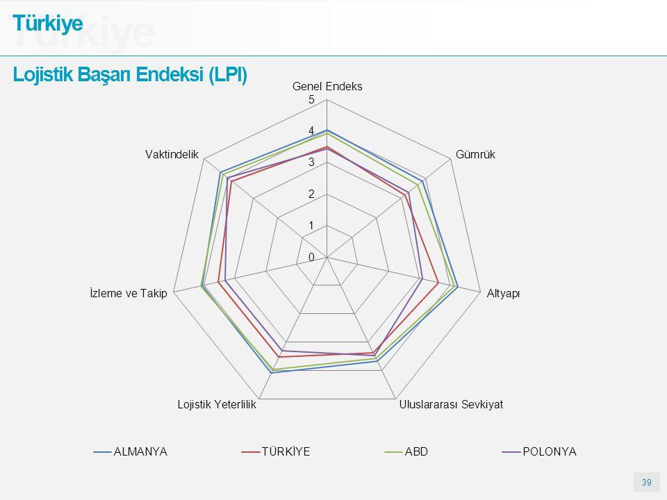39 Türkiye Lojistik Başarı Endeksi (LPI)