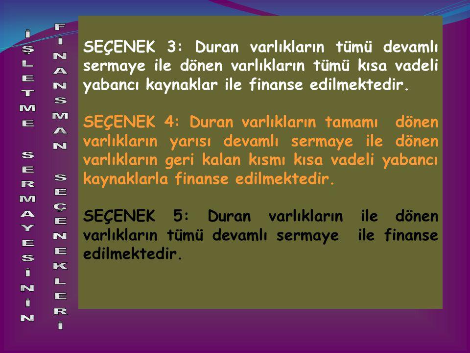 SEÇENEK 3: Duran varlıkların tümü devamlı sermaye ile dönen varlıkların tümü kısa vadeli yabancı kaynaklar ile finanse edilmektedir. SEÇENEK 4: Duran