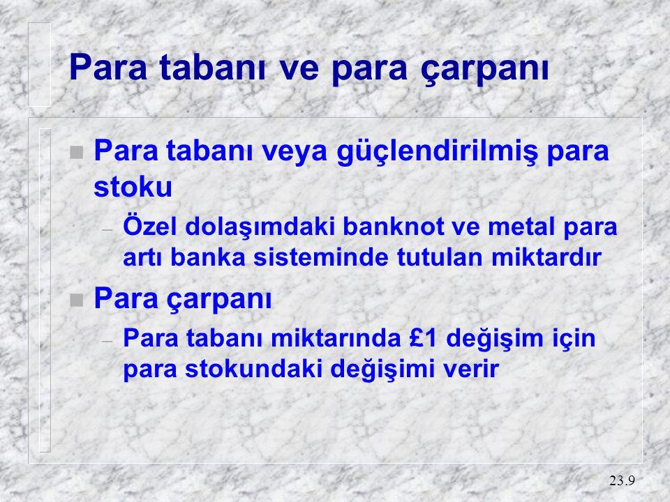 23.9 Para tabanı ve para çarpanı n Para tabanı veya güçlendirilmiş para stoku – Özel dolaşımdaki banknot ve metal para artı banka sisteminde tutulan m