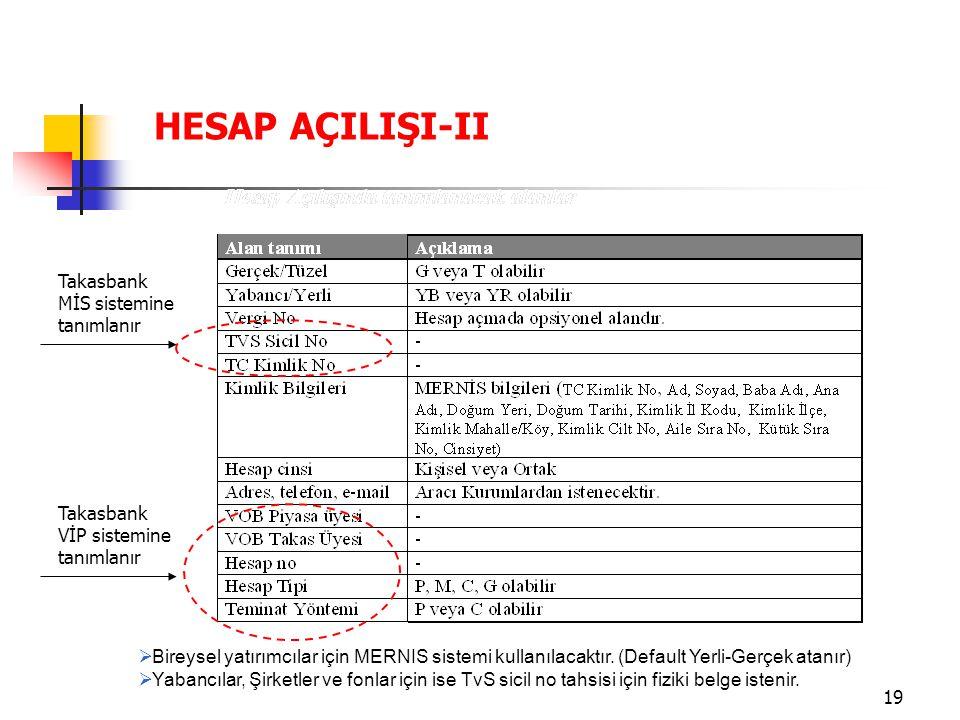 19 HESAP AÇILIŞI-II  Bireysel yatırımcılar için MERNIS sistemi kullanılacaktır. (Default Yerli-Gerçek atanır)  Yabancılar, Şirketler ve fonlar için