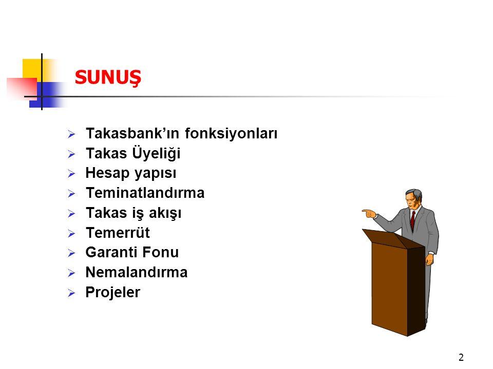 2  Takasbank'ın fonksiyonları  Takas Üyeliği  Hesap yapısı  Teminatlandırma  Takas iş akışı  Temerrüt  Garanti Fonu  Nemalandırma  Projeler SUNUŞ