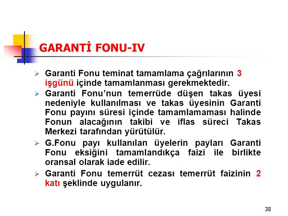 38  Garanti Fonu teminat tamamlama çağrılarının 3 işgünü içinde tamamlanması gerekmektedir.
