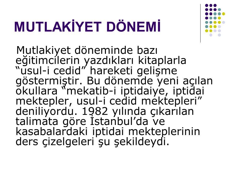 DERSLER1.SINIF2.SINIF3.SINIF Elifba Kur'an-ı Azimüşşan Tecvid İlm-i hal Ahlak Sarf-ı Osmani İmla Kıraat Mülahhas Tarih-i Osmani Muhtasar Coğrafya-yı Osmani Hesap Hüsn-i Hat 12 - 2 - 3 - 1 -6232-32-222-6232-32-222 -52322212222-52322212222
