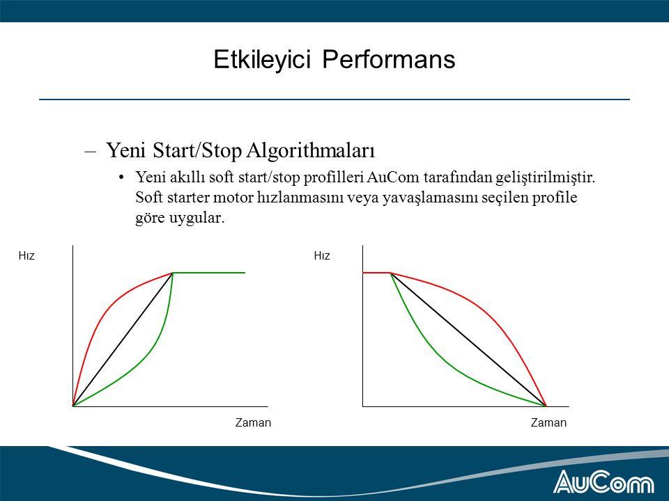 Etkileyici Performan s –Yeni Start/Stop Algorithmaları Yeni akıllı soft start/stop profilleri AuCom tarafından geliştirilmiştir.