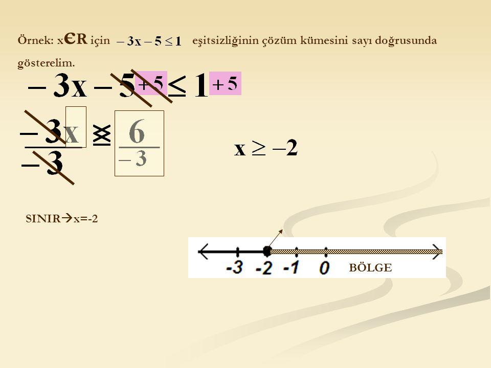 Örnek: x є R için eşitsizliğinin çözüm kümesini sayı doğrusunda gösterelim. SINIR  x=-2 BÖLGE