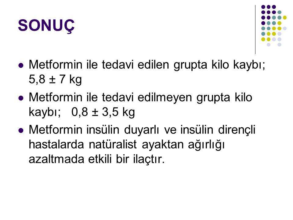 SONUÇ Metformin ile tedavi edilen grupta kilo kaybı; 5,8 ± 7 kg Metformin ile tedavi edilmeyen grupta kilo kaybı; 0,8 ± 3,5 kg Metformin insülin duyarlı ve insülin dirençli hastalarda natüralist ayaktan ağırlığı azaltmada etkili bir ilaçtır.