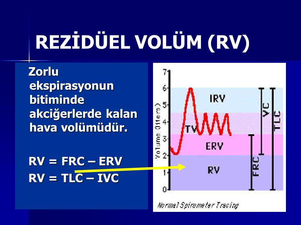 REZİDÜEL VOLÜM (RV) Zorlu ekspirasyonun bitiminde akciğerlerde kalan hava volümüdür.