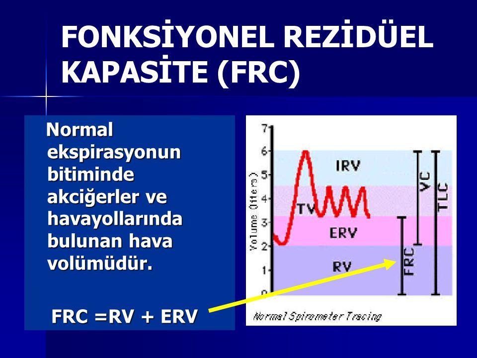 FONKSİYONEL REZİDÜEL KAPASİTE (FRC) Normal ekspirasyonun bitiminde akciğerler ve havayollarında bulunan hava volümüdür.