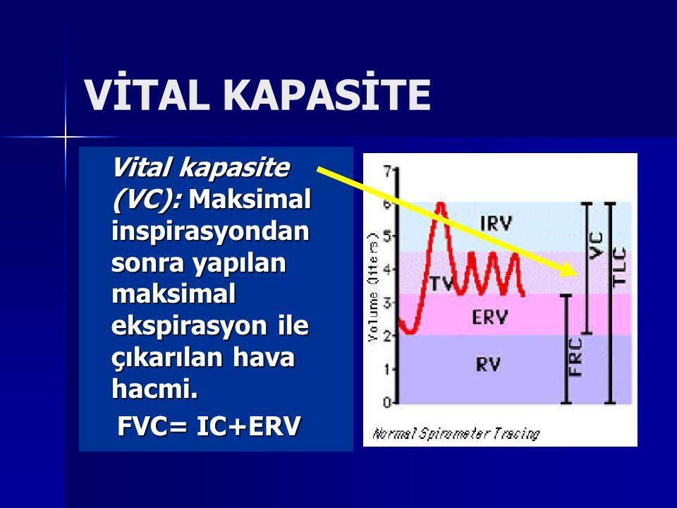 VİTAL KAPASİTE Vital kapasite (VC): Maksimal inspirasyondan sonra yapılan maksimal ekspirasyon ile çıkarılan hava hacmi.