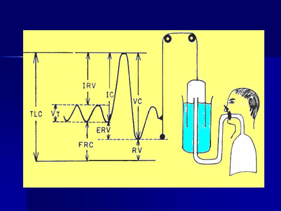 Spirometrik inceleme Spirometrik inceleme Spirometre soluk alma ya da verme sırasında oluşan akım ya da vol ü m değişikliklerini zamanın t ü revi olarak ö l ç ebilen aletlerdir.