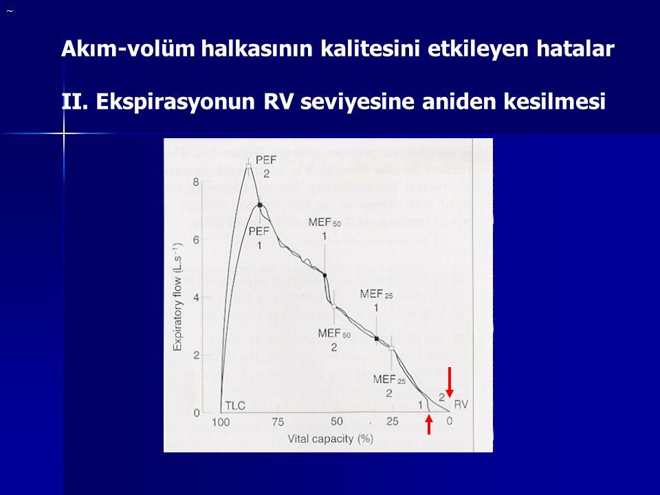 Akım-volüm halkasının kalitesini etkileyen hatalar II.