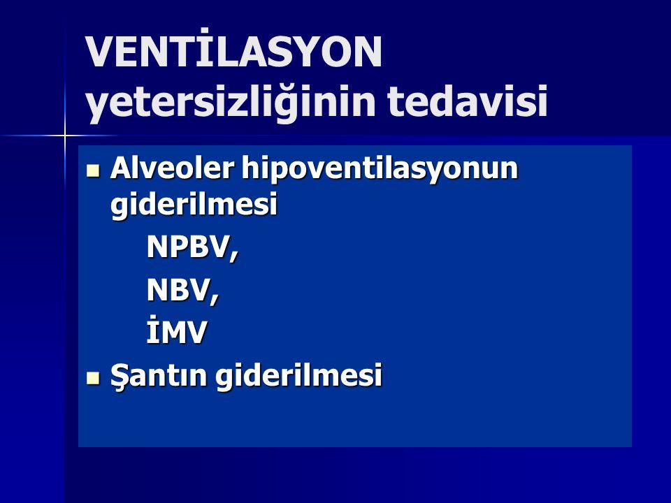 VENTİLASYON yetersizliğinin tedavisi Alveoler hipoventilasyonun giderilmesi Alveoler hipoventilasyonun giderilmesi NPBV, NPBV, NBV, NBV, İMV İMV Şantın giderilmesi Şantın giderilmesi