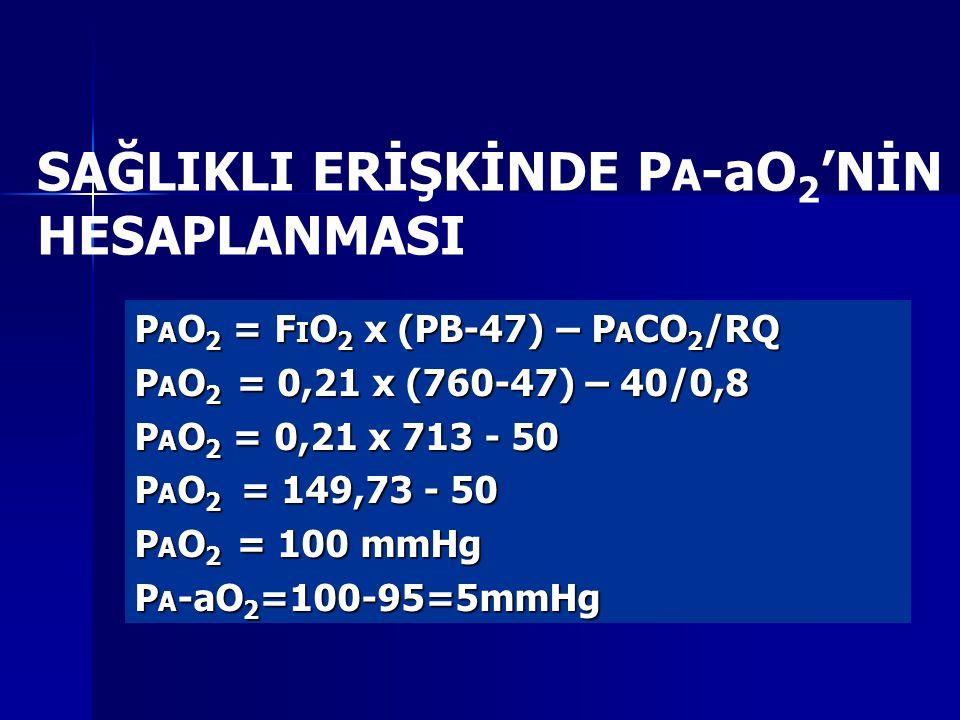 SAĞLIKLI ERİŞKİNDE P A -aO 2 'NİN HESAPLANMASI P A O 2 = F I O 2 x (PB-47) – P A CO 2 /RQ P A O 2 = 0,21 x (760-47) – 40/0,8 P A O 2 = 0,21 x 713 - 50 P A O 2 = 149,73 - 50 P A O 2 = 100 mmHg P A -aO 2 =100-95=5mmHg