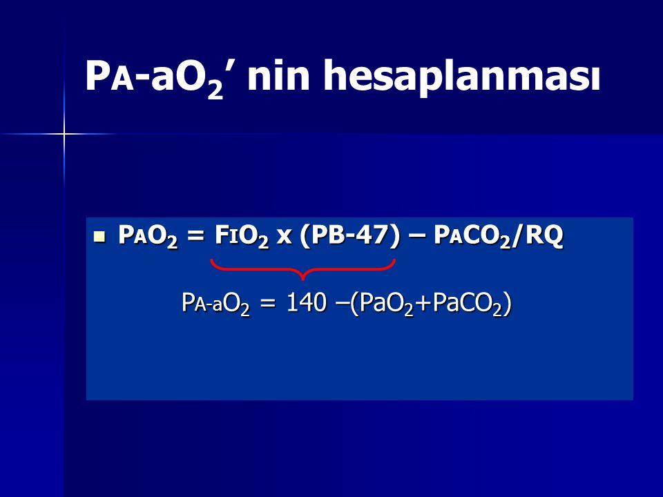 P A -aO 2 ' nin hesaplanması P A O 2 = F I O 2 x (PB-47) – P A CO 2 /RQ P A O 2 = F I O 2 x (PB-47) – P A CO 2 /RQ P A-a O 2 = 140 –(PaO 2 +PaCO 2 ) P A-a O 2 = 140 –(PaO 2 +PaCO 2 )