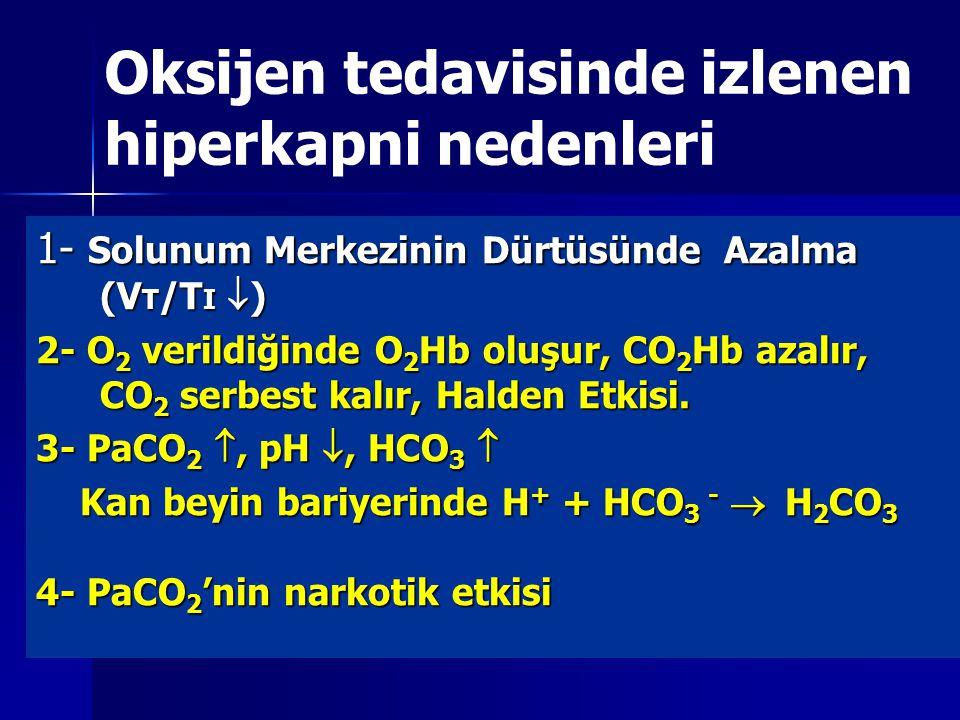 Oksijen tedavisinde izlenen hiperkapni nedenleri 1- Solunum Merkezinin Dürtüsünde Azalma (V T /T I  ) 2- O 2 verildiğinde O 2 Hb oluşur, CO 2 Hb azalır, CO 2 serbest kalır, Halden Etkisi.