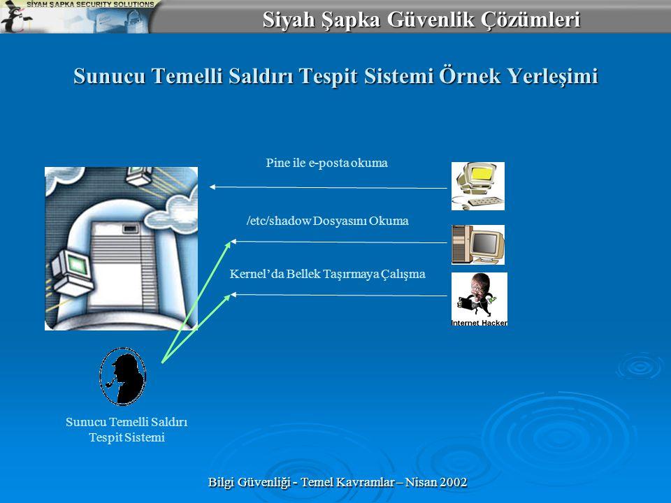 Siyah Şapka Güvenlik Çözümleri Bilgi Güvenliği - Temel Kavramlar – Nisan 2002 Sunucu Temelli Saldırı Tespit Sistemi Örnek Yerleşimi Sunucu Temelli Sal