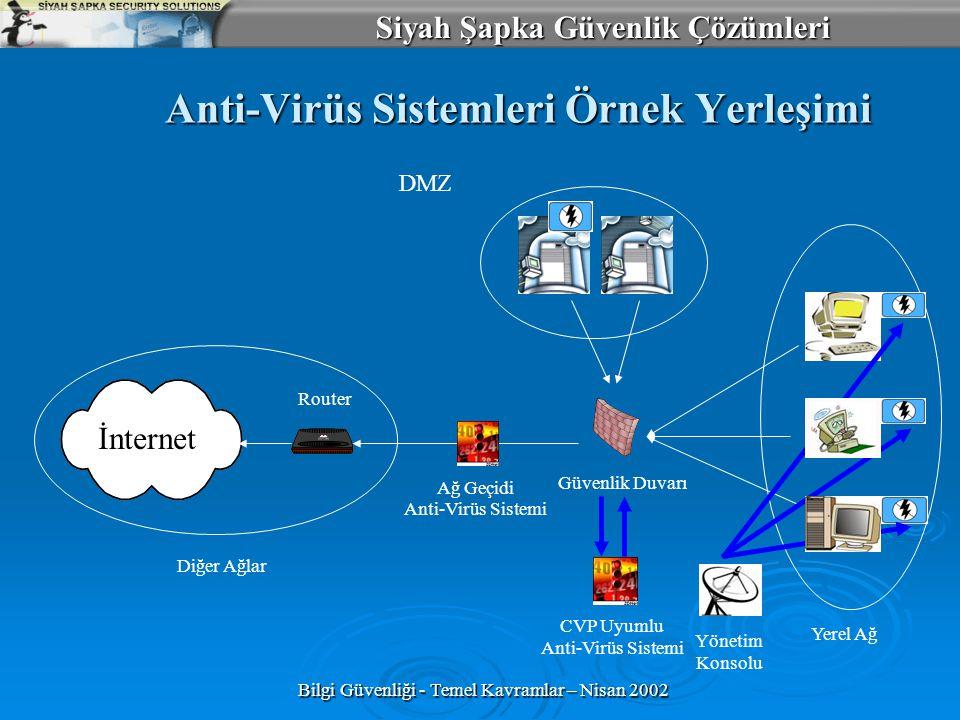 Siyah Şapka Güvenlik Çözümleri Bilgi Güvenliği - Temel Kavramlar – Nisan 2002 Anti-Virüs Sistemleri Örnek Yerleşimi İnternet Yönetim Konsolu CVP Uyuml