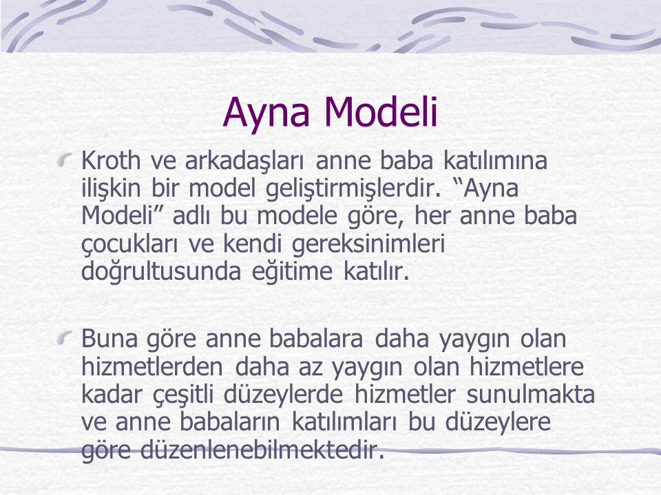 """Ayna Modeli Kroth ve arkadaşları anne baba katılımına ilişkin bir model geliştirmişlerdir. """"Ayna Modeli"""" adlı bu modele göre, her anne baba çocukları"""