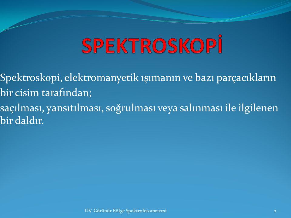 Spektroskopi, elektromanyetik ışımanın ve bazı parçacıkların bir cisim tarafından; saçılması, yansıtılması, soğrulması veya salınması ile ilgilenen bir daldır.
