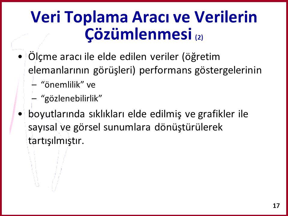 17 Veri Toplama Aracı ve Verilerin Çözümlenmesi (2) Ölçme aracı ile elde edilen veriler (öğretim elemanlarının görüşleri) performans göstergelerinin –