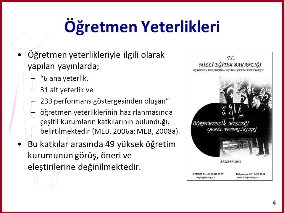 25 A.Kişisel ve Meslekî Değerler - Meslekî Gelişim (4) A6.1.