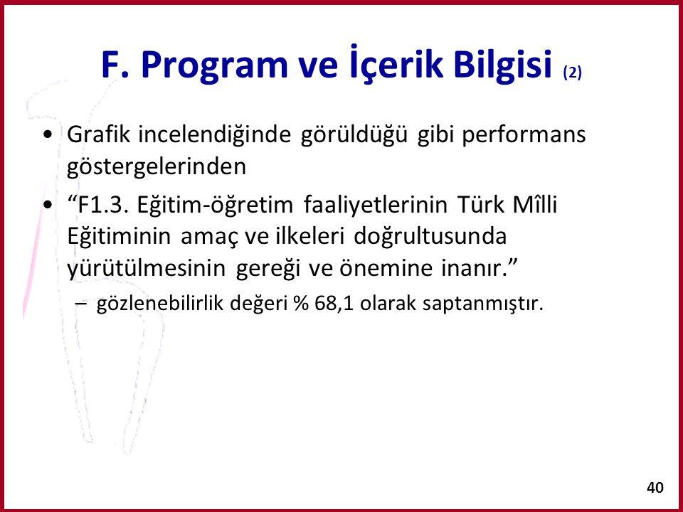 """40 F. Program ve İçerik Bilgisi (2) Grafik incelendiğinde görüldüğü gibi performans göstergelerinden """"F1.3. Eğitim-öğretim faaliyetlerinin Türk Mîlli"""