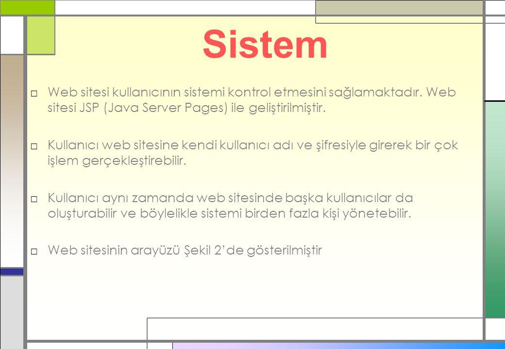 Sistem □Web sitesi kullanıcının sistemi kontrol etmesini sağlamaktadır.