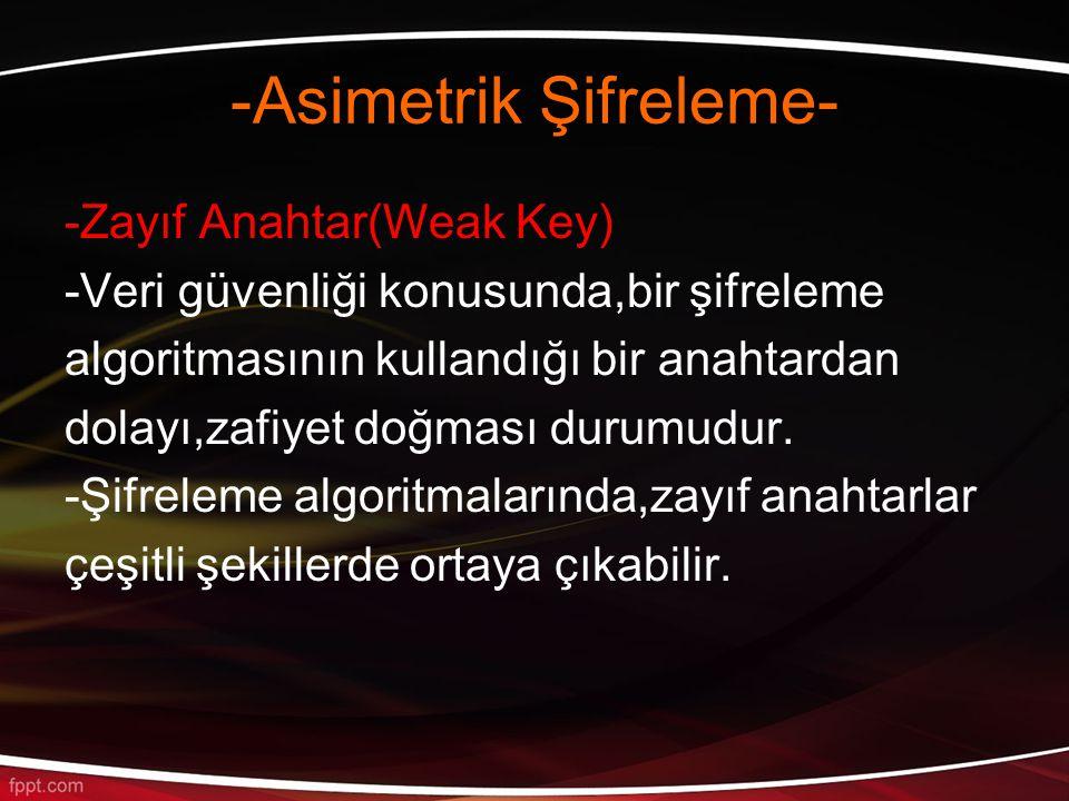 -Asimetrik Şifreleme- -Zayıf Anahtar(Weak Key) -Veri güvenliği konusunda,bir şifreleme algoritmasının kullandığı bir anahtardan dolayı,zafiyet doğması durumudur.