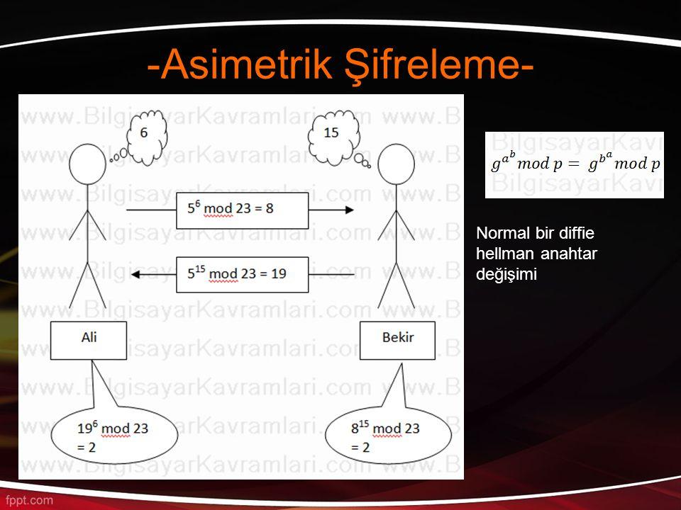 -Asimetrik Şifreleme- Normal bir diffie hellman anahtar değişimi
