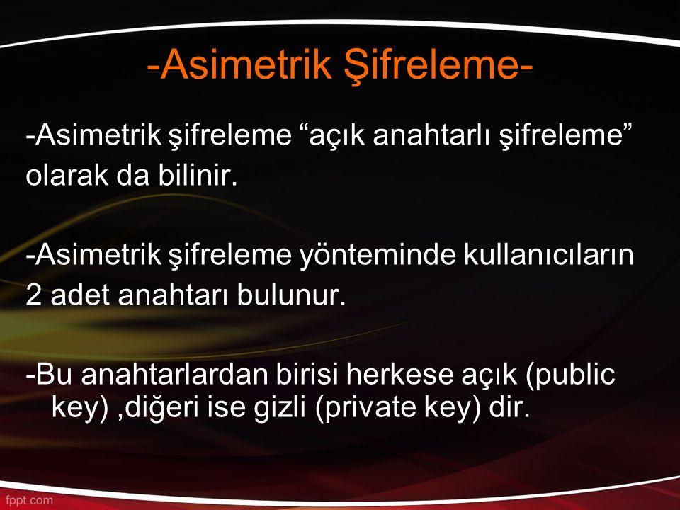 -Asimetrik Şifreleme- -Asimetrik Şifrelemenin Dezavantajları: -Simetrik şifreleme sistemleri ile karşılaştırıldığında, asimetrik sistemler çok daha yavaştır.Çünkü asimetrik şifrelemede kullanılan anahtarlar daha uzundur ve yapılan işlemler daha uzun sürmektedir.