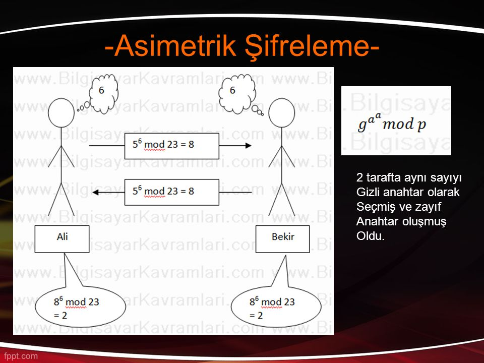 -Asimetrik Şifreleme- 2 tarafta aynı sayıyı Gizli anahtar olarak Seçmiş ve zayıf Anahtar oluşmuş Oldu.