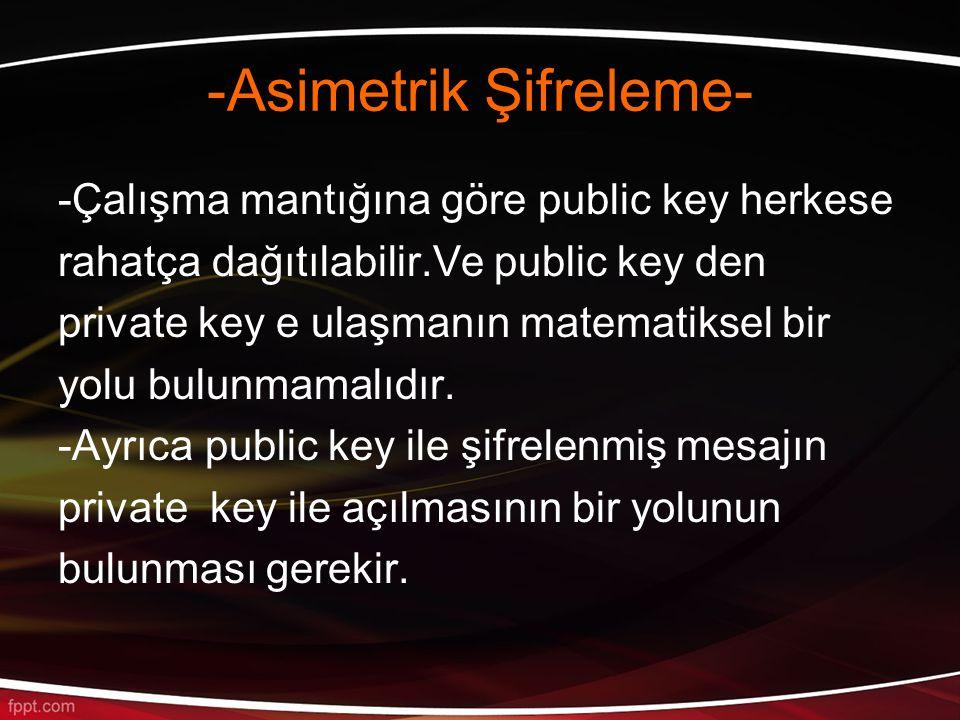 -Asimetrik Şifreleme- -Çalışma mantığına göre public key herkese rahatça dağıtılabilir.Ve public key den private key e ulaşmanın matematiksel bir yolu bulunmamalıdır.