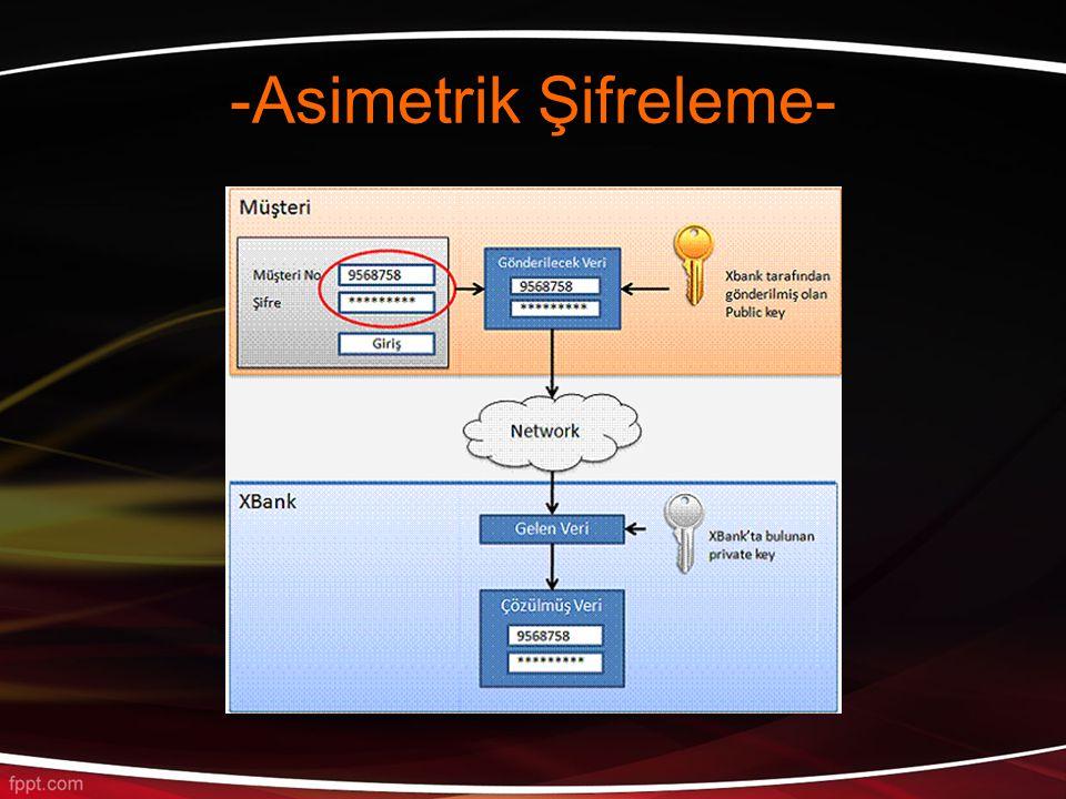 -Asimetrik Şifreleme- -Asimetrik sistemlerde güvenlik tek yönlü fonksiyonlara dayandırılmaktadır.Bu fonksiyonların kendisinin hesaplanması kolay ,tersinin hesaplanması imkansız dır.